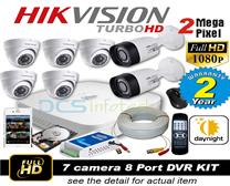 BEST CCTV CAMERA DEALER IN KAITHAL
