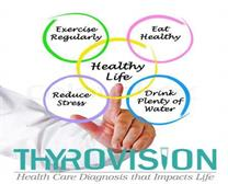 Thyrovision Laboratory collection